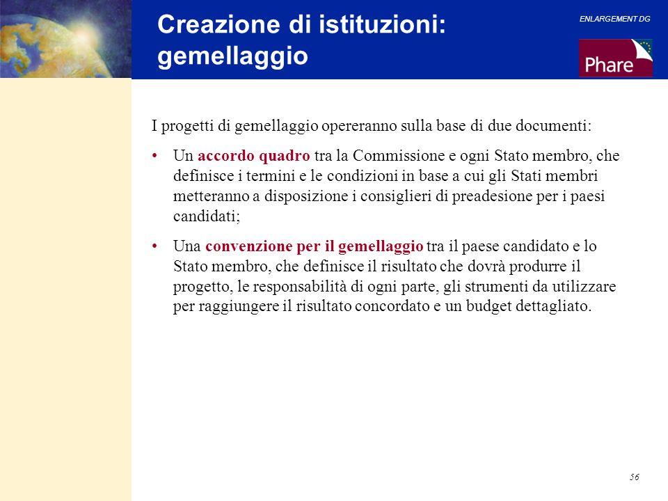 ENLARGEMENT DG 56 Creazione di istituzioni: gemellaggio I progetti di gemellaggio opereranno sulla base di due documenti: Un accordo quadro tra la Com