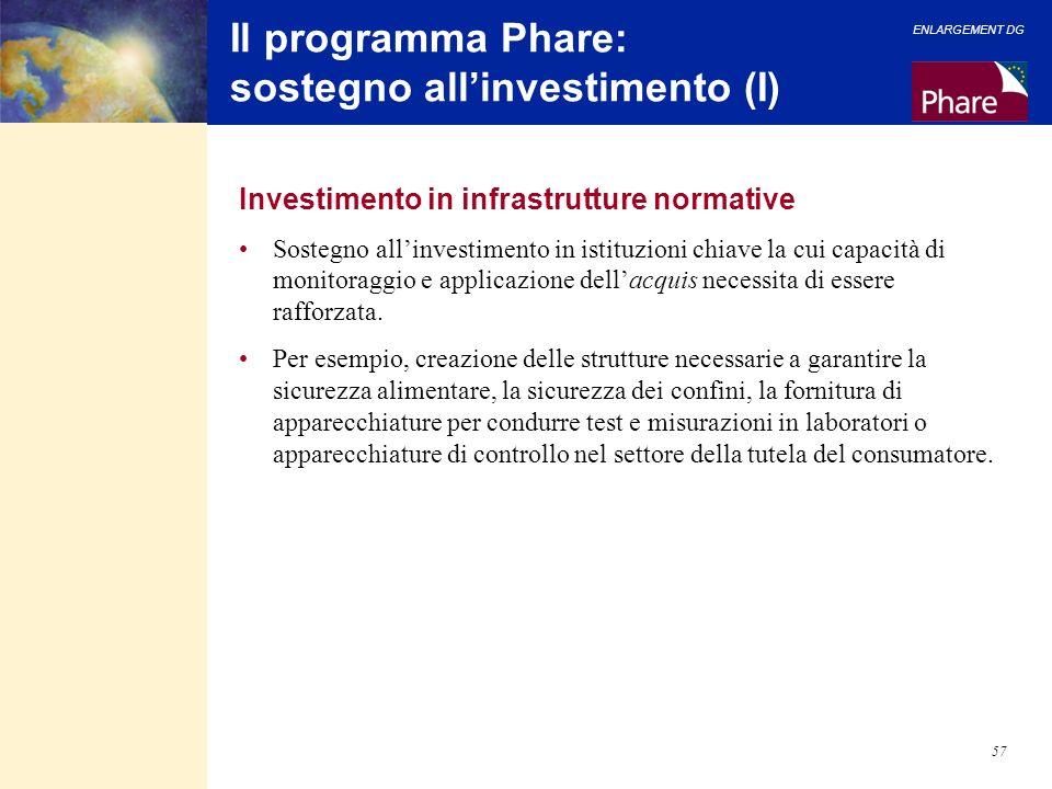ENLARGEMENT DG 57 Il programma Phare: sostegno allinvestimento (I) Investimento in infrastrutture normative Sostegno allinvestimento in istituzioni ch