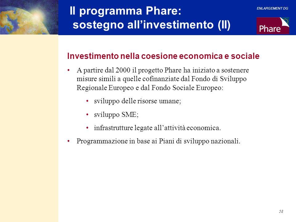 ENLARGEMENT DG 58 Il programma Phare: sostegno allinvestimento (II) Investimento nella coesione economica e sociale A partire dal 2000 il progetto Pha
