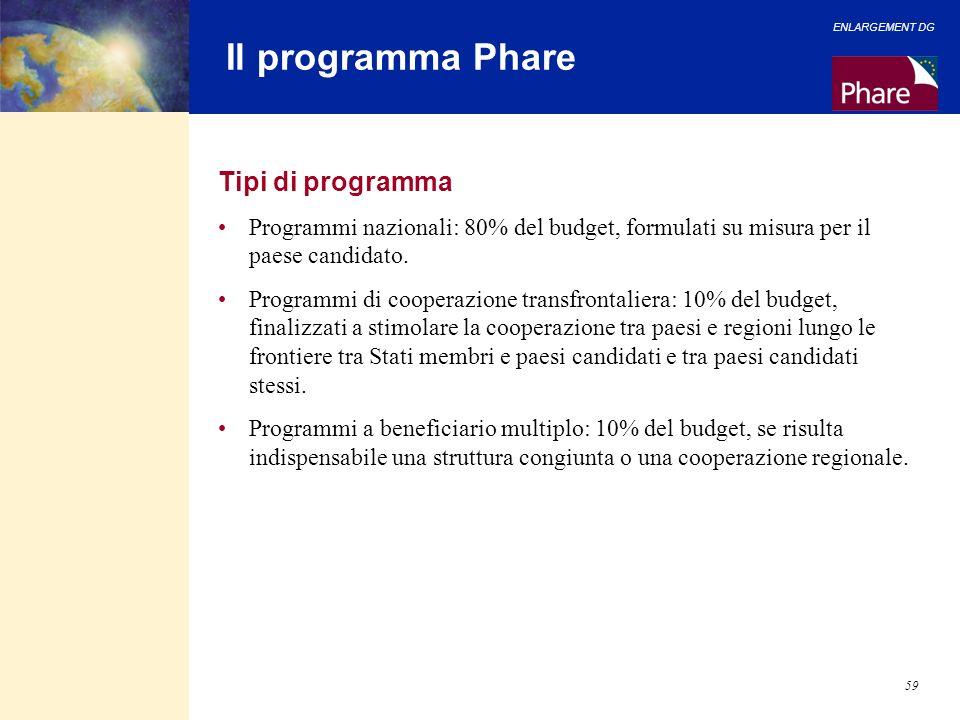 ENLARGEMENT DG 59 Il programma Phare Tipi di programma Programmi nazionali: 80% del budget, formulati su misura per il paese candidato. Programmi di c