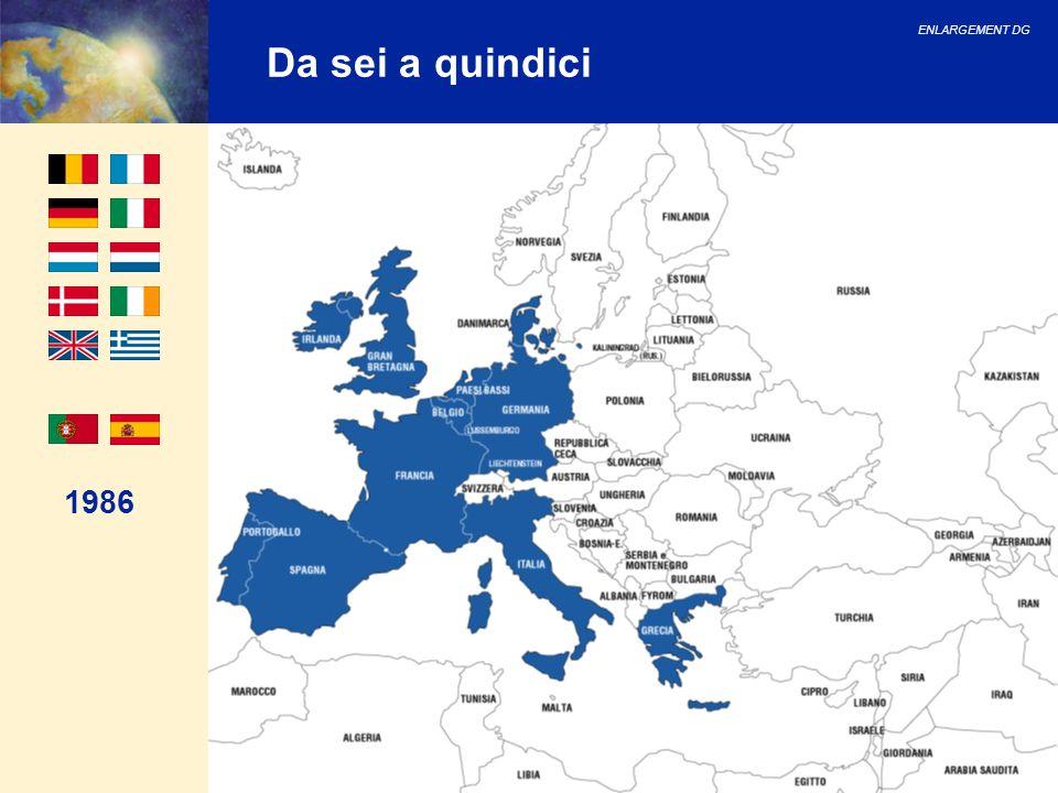 ENLARGEMENT DG 47 Questioni finanziarie (2) Conclusioni del Consiglio europeo di Copenaghen Politiche interne: 2,6 miliardi di in fondi supplementari a disposizione dei nuovi Stati membri per partecipare ai programmi di politiche interne della CE; Creazione di una nuova struttura di Schengen (850 milioni di ); 380 milioni di per una struttura transitoria per sostenere il rafforzo istituzionale nei nuovi Stati membri; 105 milioni di a sostegno della sicurezza nucleare in Lituania e Slovacchia.