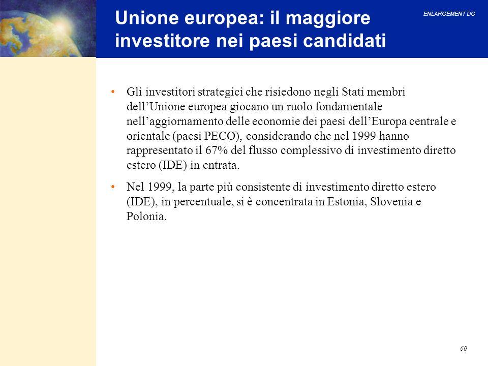 ENLARGEMENT DG 60 Unione europea: il maggiore investitore nei paesi candidati Gli investitori strategici che risiedono negli Stati membri dellUnione e