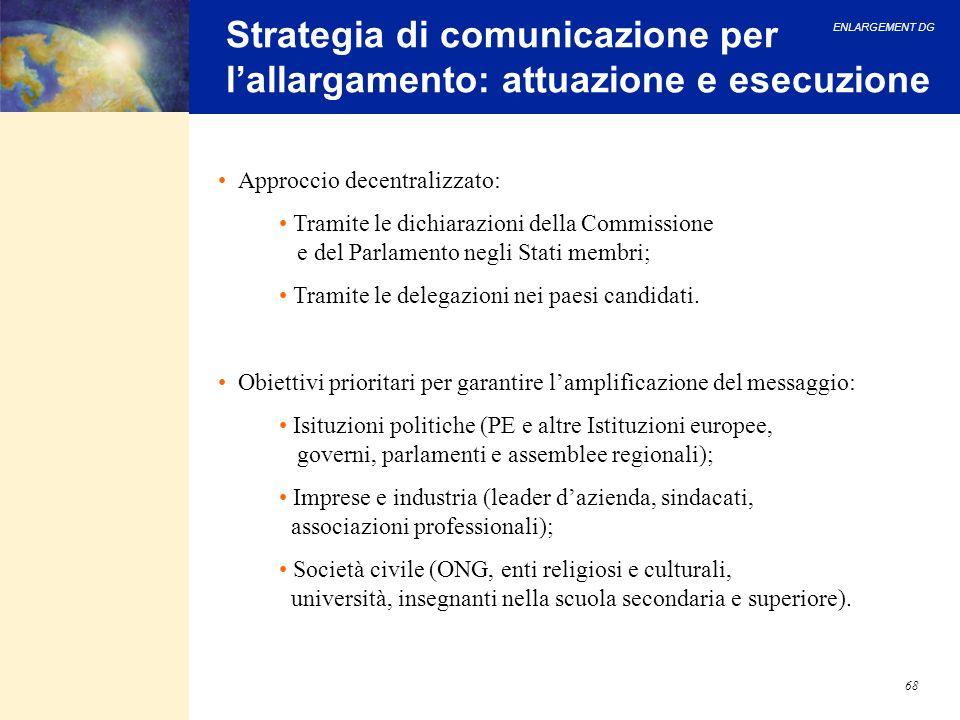 ENLARGEMENT DG 68 Strategia di comunicazione per lallargamento: attuazione e esecuzione Approccio decentralizzato: Tramite le dichiarazioni della Comm