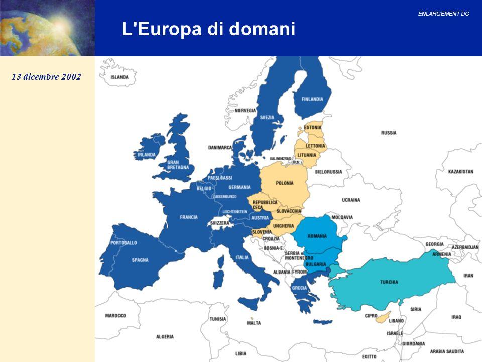 ENLARGEMENT DG 40 Verso unEuropa allargata 9 ottobre 2002 – Relazioni periodiche: La Commissione raccomanda la conclusione dei negoziati con dieci paesi candidati: Cipro, Repubblica ceca, Estonia, Ungheria, Lettonia, Lituania, Malta, Polonia, Repubblica slovacca, e Slovenia.