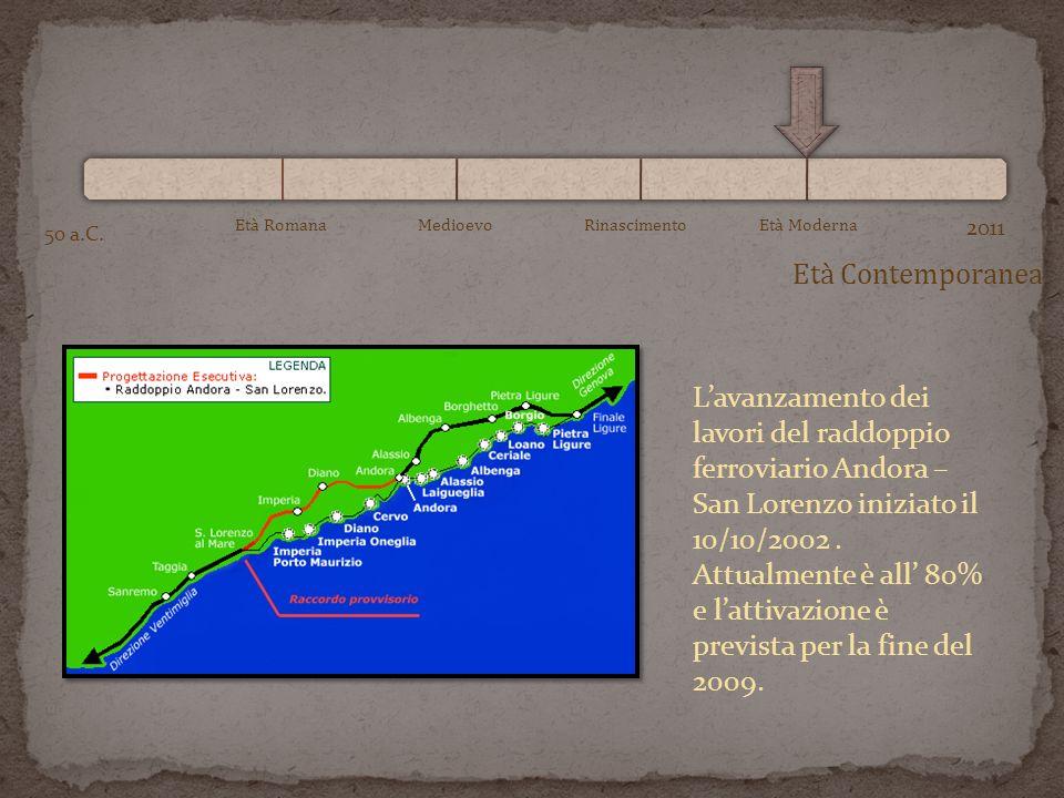 Età Contemporanea 50 a.C. 2011 Età RomanaMedioevoRinascimentoEtà Moderna Lavanzamento dei lavori del raddoppio ferroviario Andora – San Lorenzo inizia