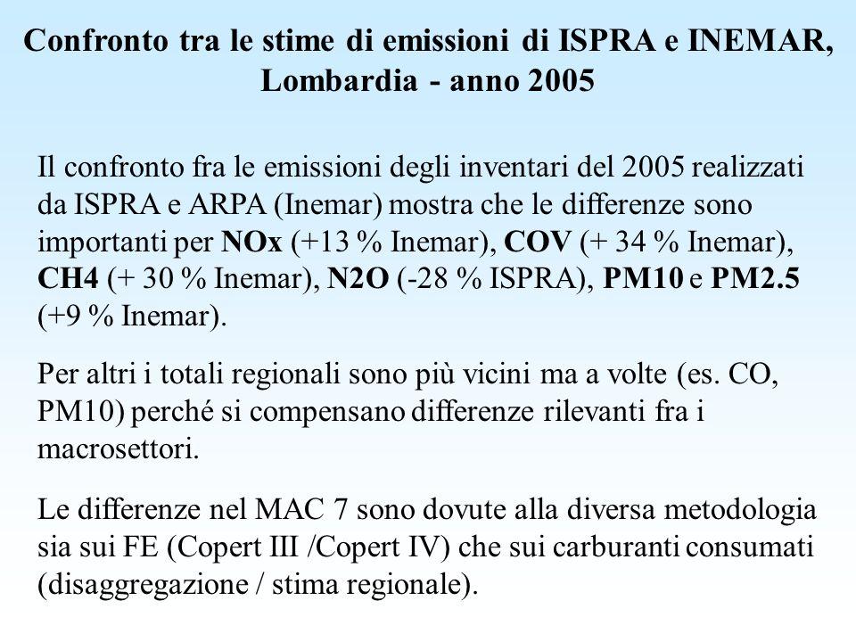 Alcuni punti critici 1/2 1) ISPRA non ha emissioni da alcune attività SNAP presenti invece in INEMAR, come ad esempio il teleriscaldamento: in alcuni casi potrebbero essere state allocate diversamente, in altri è possibile che non siano state considerate.