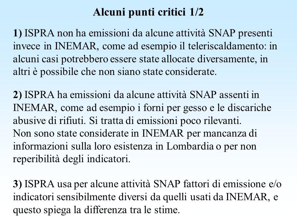 Alcuni punti critici 2/2 4) ISPRA fornisce le emissioni di alcune attività SNAP con un dettaglio diverso da quello usato in INEMAR.