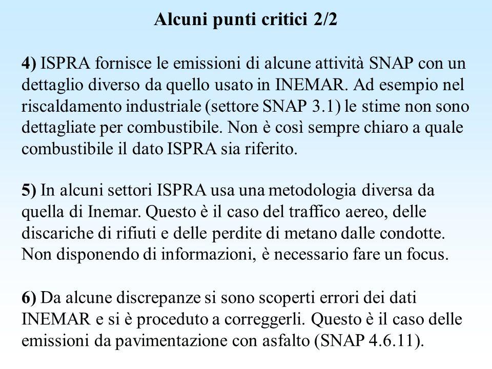 Confronto tra stime top down (ISPRA) e bottom up (INEMAR) delle emissioni in Lombardia – anno 2005