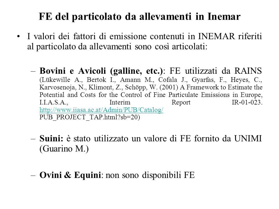 FE del particolato da allevamenti in Inemar Focus su FE (PM 10 ) dei Suini: –Inemar utilizza un FE medio per il PM10 di 68 g/capo di suino –Valori più bassi e relativi a fonti che potrebbero sembrare più datate.