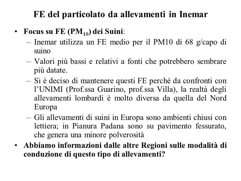 FE del particolato da allevamenti in Inemar Focus su FE (PM 10 ) dei Suini: –Inemar utilizza un FE medio per il PM10 di 68 g/capo di suino –Valori più