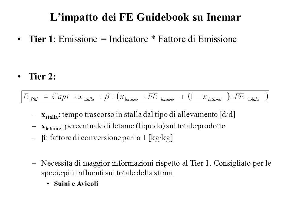 Limpatto dei FE Guidebook su Inemar Tier 1: Emissione = Indicatore * Fattore di Emissione Tier 2: –x stalla : tempo trascorso in stalla dal tipo di al