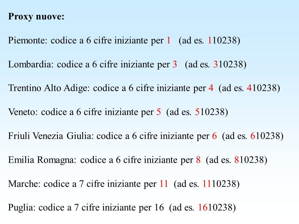 Proxy nuove: Piemonte: codice a 6 cifre iniziante per 1 (ad es.