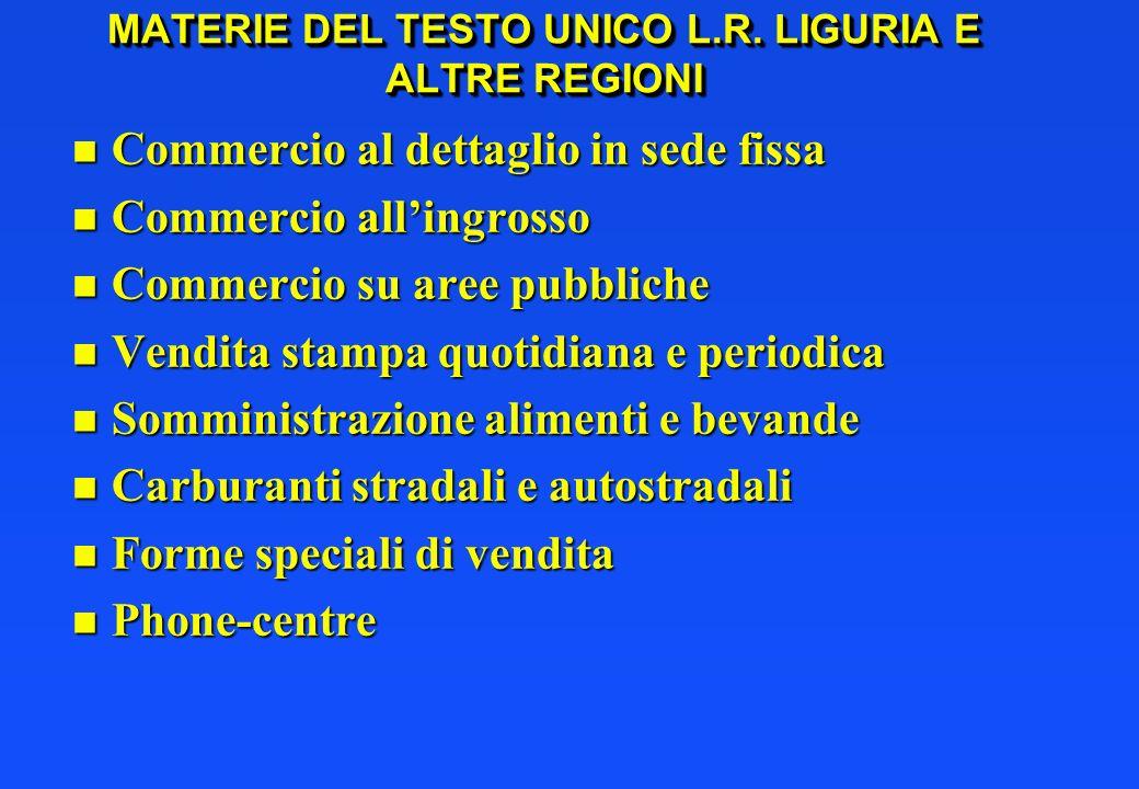 MATERIE DEL TESTO UNICO L.R.