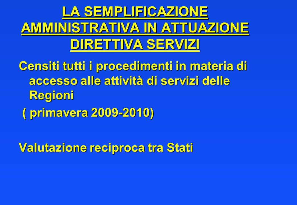 LA SEMPLIFICAZIONE AMMINISTRATIVA IN ATTUAZIONE DIRETTIVA SERVIZI Censiti tutti i procedimenti in materia di accesso alle attività di servizi delle Regioni ( primavera 2009-2010) ( primavera 2009-2010) Valutazione reciproca tra Stati