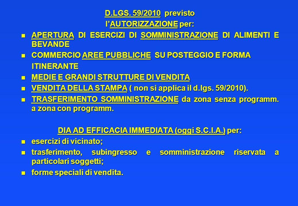 D.LGS. 59/2010 previsto lAUTORIZZAZIONE per: n APERTURA DI ESERCIZI DI SOMMINISTRAZIONE DI ALIMENTI E BEVANDE n COMMERCIO AREE PUBBLICHE SU POSTEGGIO