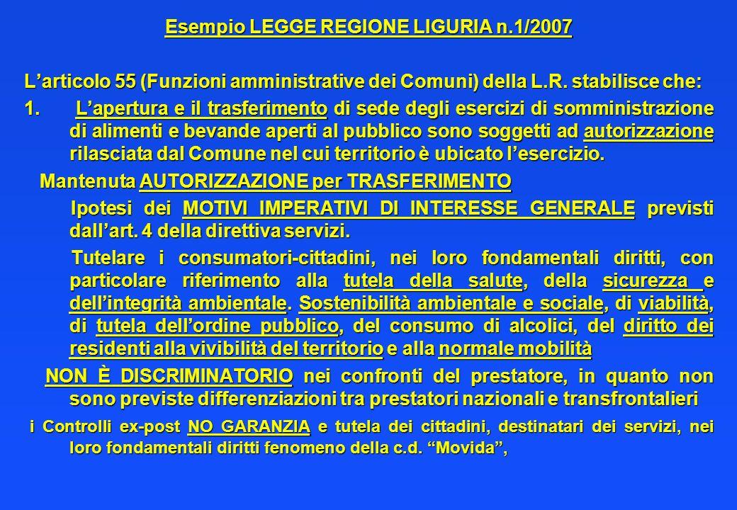 Esempio LEGGE REGIONE LIGURIA n.1/2007 Larticolo 55 (Funzioni amministrative dei Comuni) della L.R. stabilisce che: 1. Lapertura e il trasferimento di