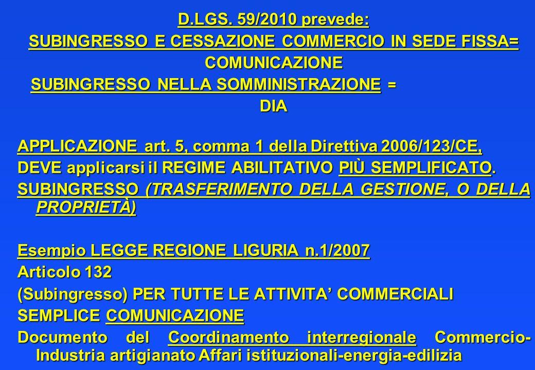 D.LGS. 59/2010 prevede: SUBINGRESSO E CESSAZIONE COMMERCIO IN SEDE FISSA= COMUNICAZIONE SUBINGRESSO NELLA SOMMINISTRAZIONE = SUBINGRESSO NELLA SOMMINI
