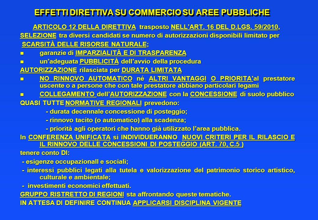 EFFETTI DIRETTIVA SU COMMERCIO SU AREE PUBBLICHE ARTICOLO 12 DELLA DIRETTIVA trasposto NELLART. 16 DEL D.LGS. 59/2010, ARTICOLO 12 DELLA DIRETTIVA tra
