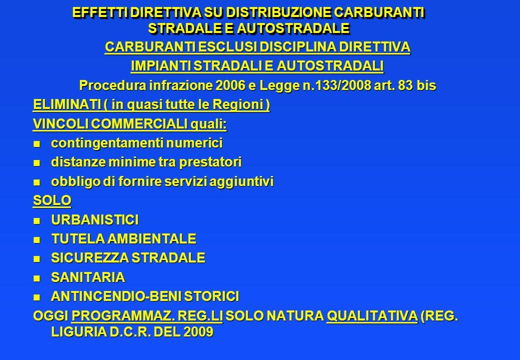 EFFETTI DIRETTIVA SU DISTRIBUZIONE CARBURANTI STRADALE E AUTOSTRADALE CARBURANTI ESCLUSI DISCIPLINA DIRETTIVA IMPIANTI STRADALI E AUTOSTRADALI Procedura infrazione 2006 e Legge n.133/2008 art.