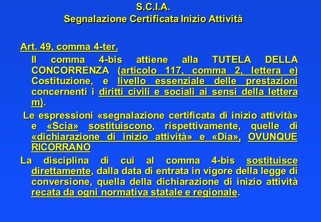 S.C.I.A.Segnalazione Certificata Inizio Attività Art.