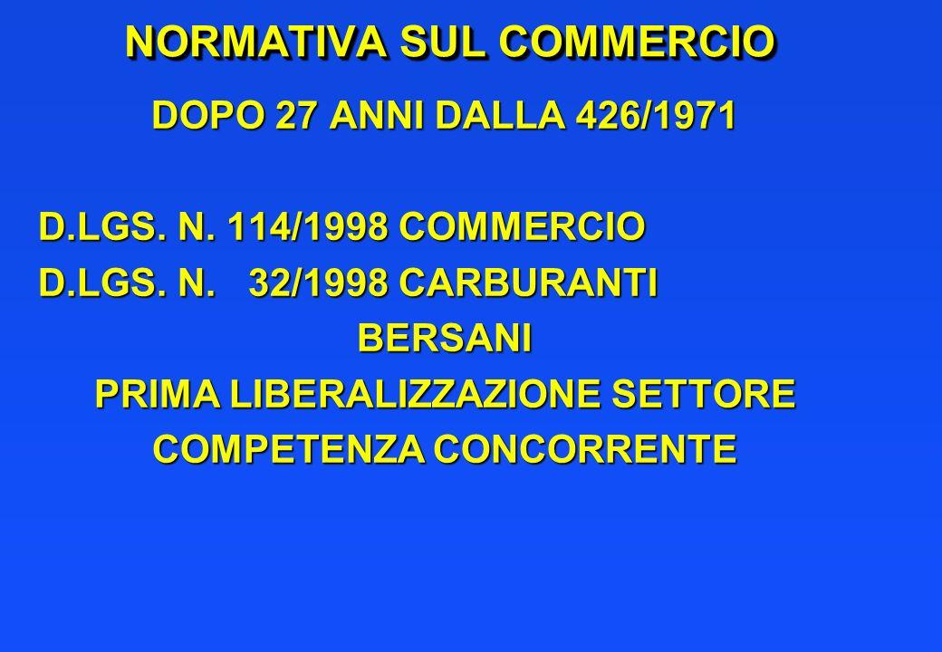 NORMATIVA SUL COMMERCIO DOPO 27 ANNI DALLA 426/1971 D.LGS. N. 114/1998 COMMERCIO D.LGS. N. 32/1998 CARBURANTI BERSANI PRIMA LIBERALIZZAZIONE SETTORE C