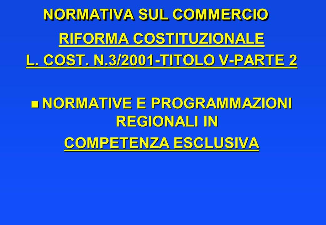 NORMATIVA SUL COMMERCIO RIFORMA COSTITUZIONALE L. COST. N.3/2001-TITOLO V-PARTE 2 n NORMATIVE E PROGRAMMAZIONI REGIONALI IN COMPETENZA ESCLUSIVA