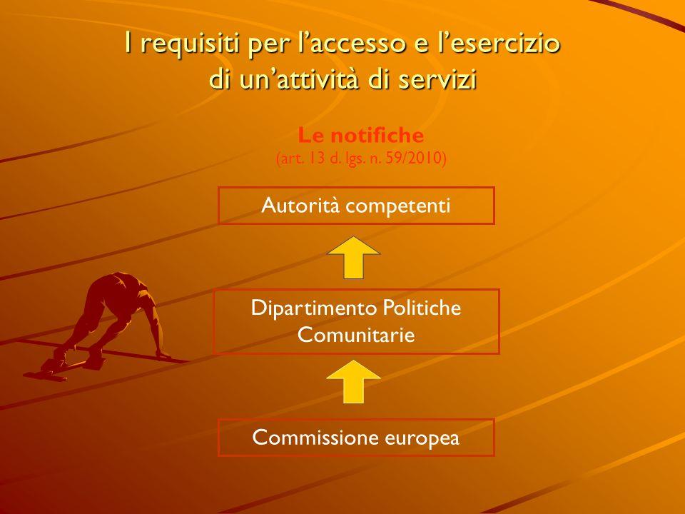 I requisiti per laccesso e lesercizio di unattività di servizi Le notifiche (art.