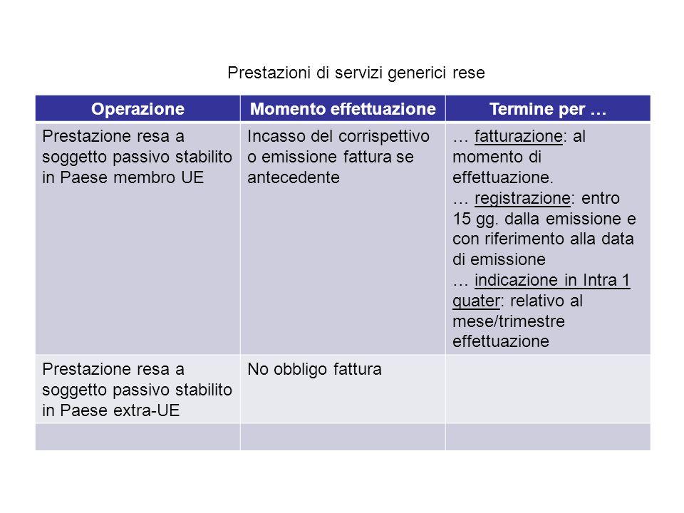 OperazioneMomento effettuazioneTermine per … Prestazione resa a soggetto passivo stabilito in Paese membro UE Incasso del corrispettivo o emissione fa