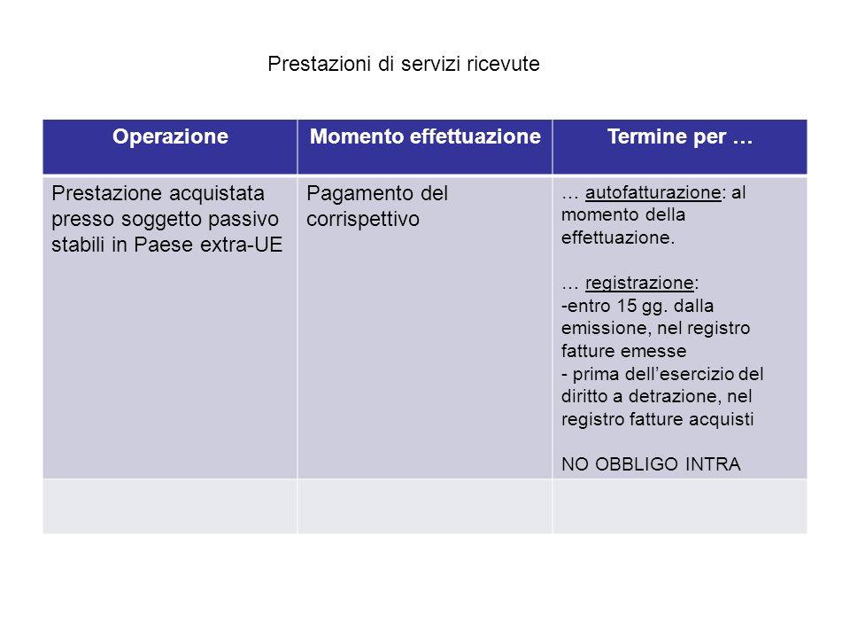 OperazioneMomento effettuazioneTermine per … Prestazione acquistata presso soggetto passivo stabili in Paese extra-UE Pagamento del corrispettivo … au
