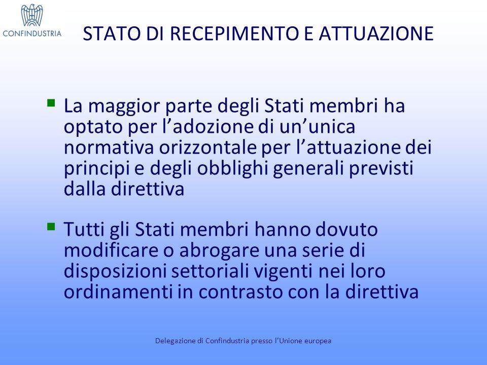 REGIMI DI AUTORIZZAZIONE (1) 1.