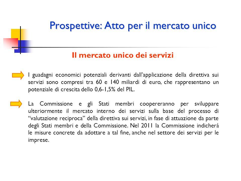 Prospettive: Atto per il mercato unico Il mercato unico dei servizi I guadagni economici potenziali derivanti dallapplicazione della direttiva sui ser