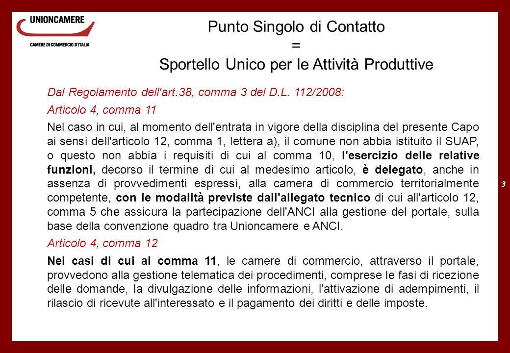 3 Punto Singolo di Contatto = Sportello Unico per le Attività Produttive Dal Regolamento dell'art.38, comma 3 del D.L. 112/2008: Articolo 4, comma 11