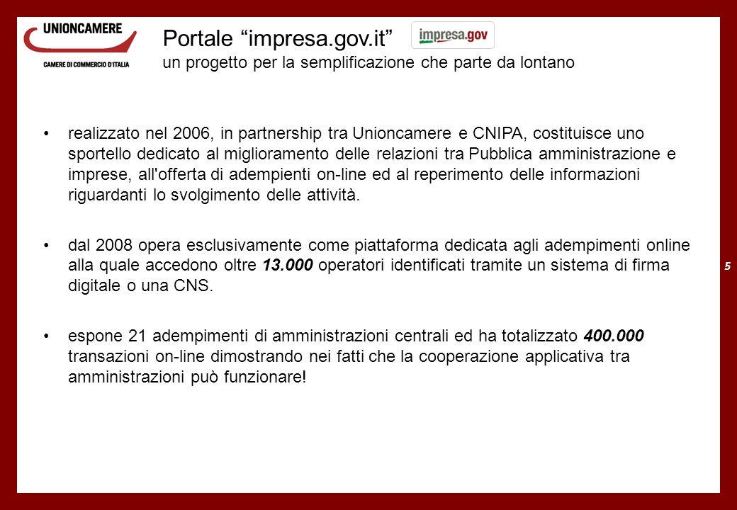 5 Portale impresa.gov.it un progetto per la semplificazione che parte da lontano realizzato nel 2006, in partnership tra Unioncamere e CNIPA, costitui