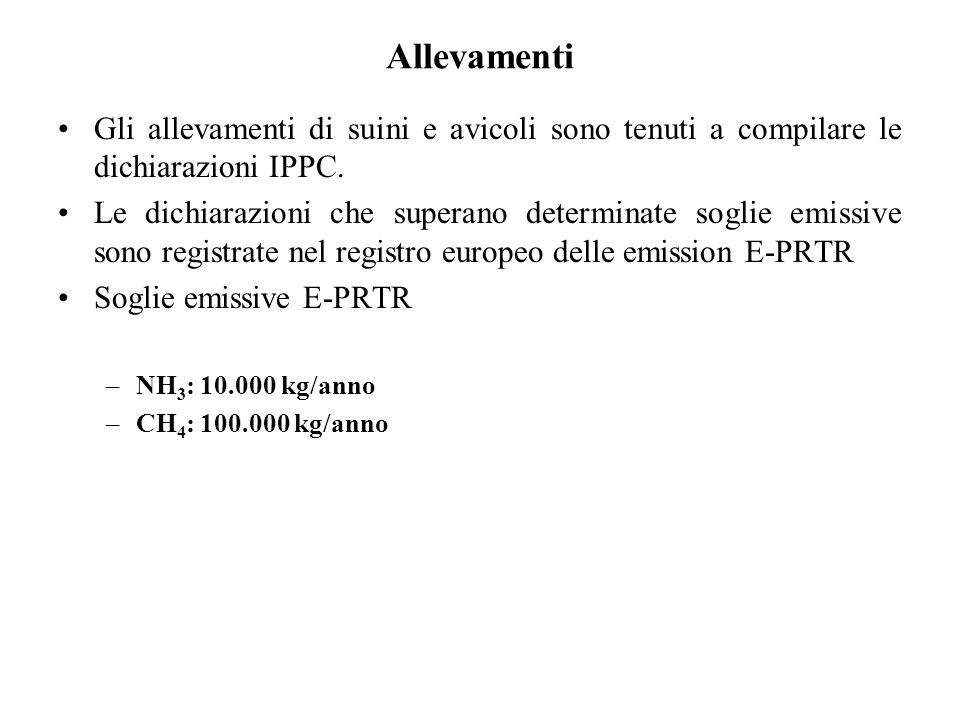Allevamenti Gli allevamenti di suini e avicoli sono tenuti a compilare le dichiarazioni IPPC.