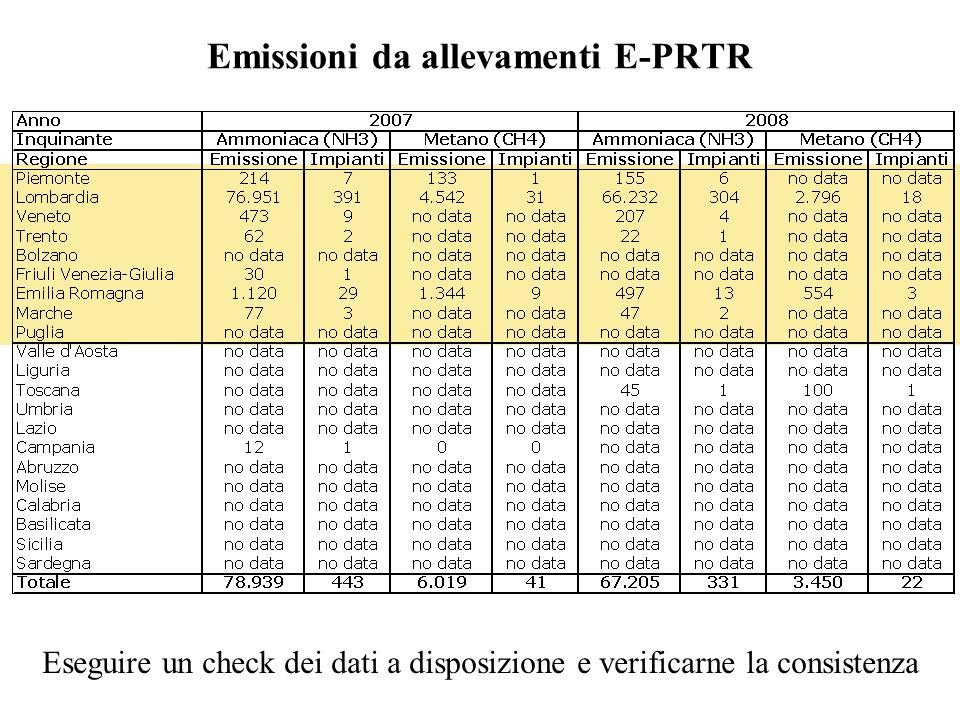 Emissioni da allevamenti E-PRTR Eseguire un check dei dati a disposizione e verificarne la consistenza