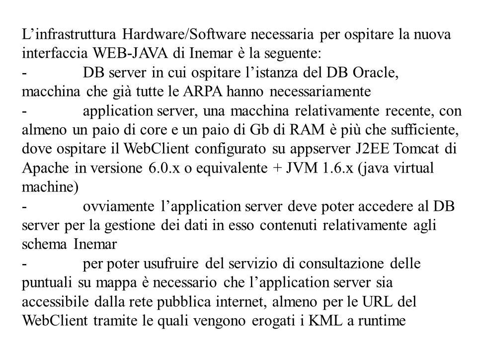 Linfrastruttura Hardware/Software necessaria per ospitare la nuova interfaccia WEB-JAVA di Inemar è la seguente: - DB server in cui ospitare listanza del DB Oracle, macchina che già tutte le ARPA hanno necessariamente - application server, una macchina relativamente recente, con almeno un paio di core e un paio di Gb di RAM è più che sufficiente, dove ospitare il WebClient configurato su appserver J2EE Tomcat di Apache in versione 6.0.x o equivalente + JVM 1.6.x (java virtual machine) - ovviamente lapplication server deve poter accedere al DB server per la gestione dei dati in esso contenuti relativamente agli schema Inemar - per poter usufruire del servizio di consultazione delle puntuali su mappa è necessario che lapplication server sia accessibile dalla rete pubblica internet, almeno per le URL del WebClient tramite le quali vengono erogati i KML a runtime