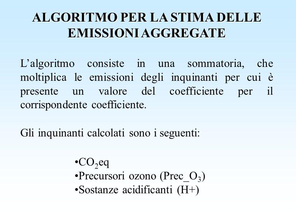 Lalgoritmo consiste in una sommatoria, che moltiplica le emissioni degli inquinanti per cui è presente un valore del coefficiente per il corrispondent