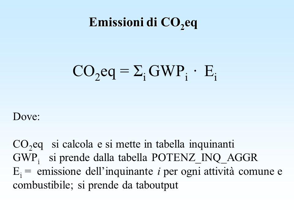 CO 2 eq = Σ i GWP i · E i Emissioni di CO 2 eq Dove: CO 2 eq si calcola e si mette in tabella inquinanti GWP i si prende dalla tabella POTENZ_INQ_AGGR