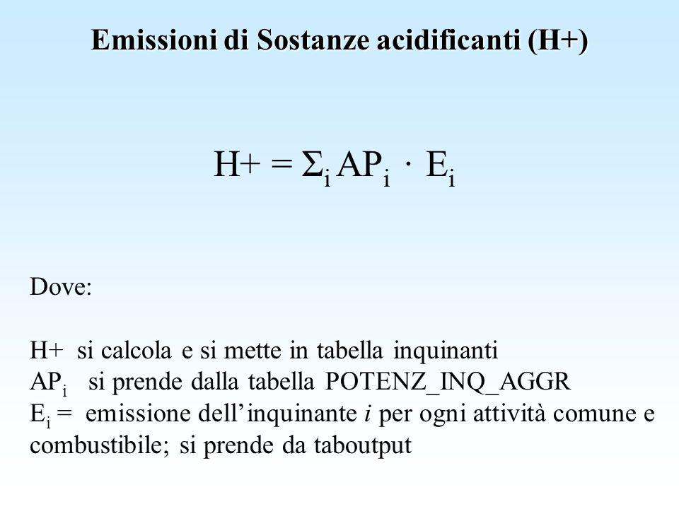 Emissioni di Sostanze acidificanti (H+) H+ = Σ i AP i · E i Dove: H+ si calcola e si mette in tabella inquinanti AP i si prende dalla tabella POTENZ_I