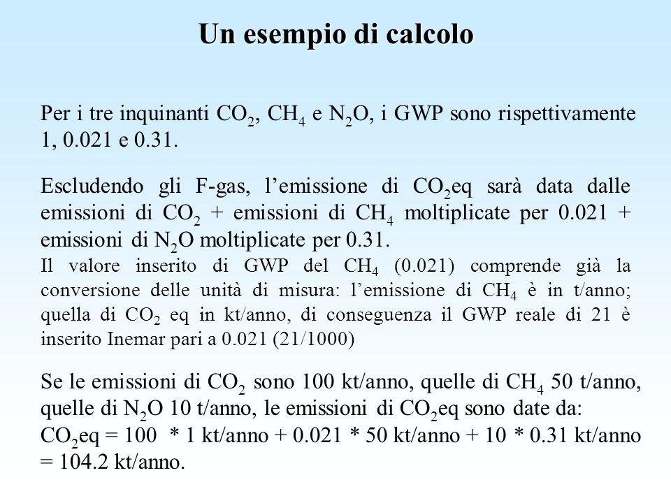 Escludendo gli F-gas, lemissione di CO 2 eq sarà data dalle emissioni di CO 2 + emissioni di CH 4 moltiplicate per 0.021 + emissioni di N 2 O moltipli