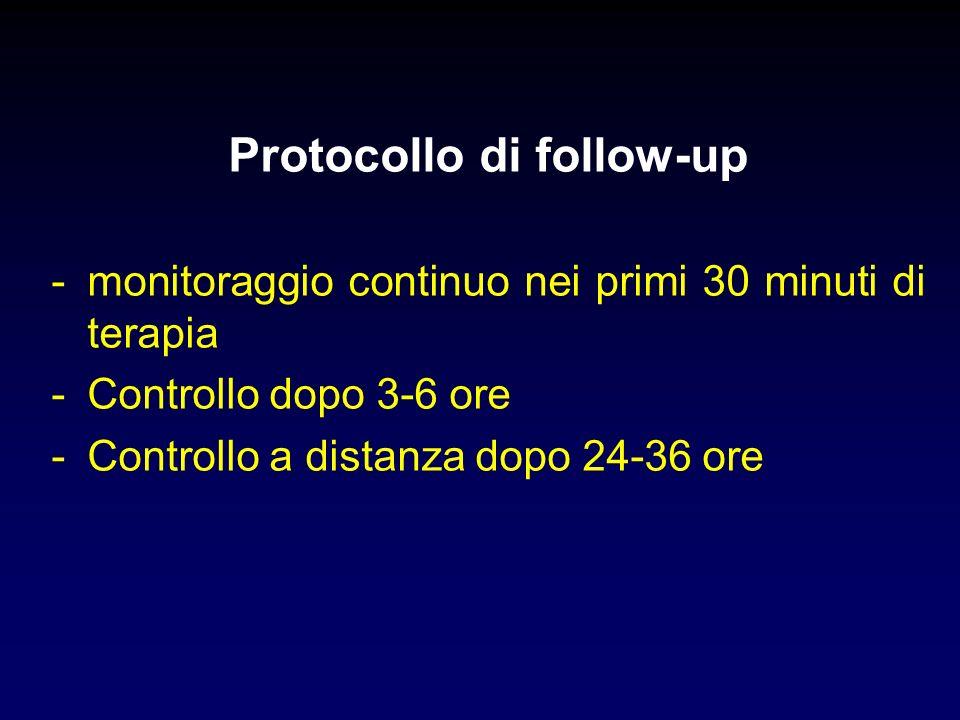 Protocollo di follow-up -monitoraggio continuo nei primi 30 minuti di terapia -Controllo dopo 3-6 ore -Controllo a distanza dopo 24-36 ore