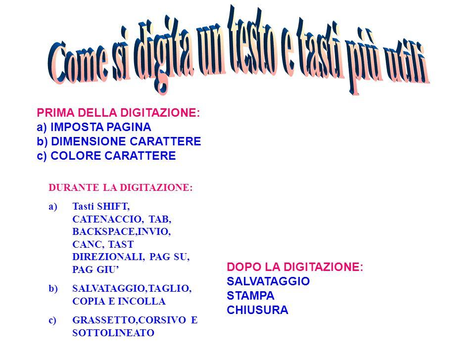 PRIMA DELLA DIGITAZIONE: a) IMPOSTA PAGINA b) DIMENSIONE CARATTERE c) COLORE CARATTERE DURANTE LA DIGITAZIONE: a)Tasti SHIFT, CATENACCIO, TAB, BACKSPACE,INVIO, CANC, TAST DIREZIONALI, PAG SU, PAG GIU b)SALVATAGGIO,TAGLIO, COPIA E INCOLLA c)GRASSETTO,CORSIVO E SOTTOLINEATO DOPO LA DIGITAZIONE: SALVATAGGIO STAMPA CHIUSURA