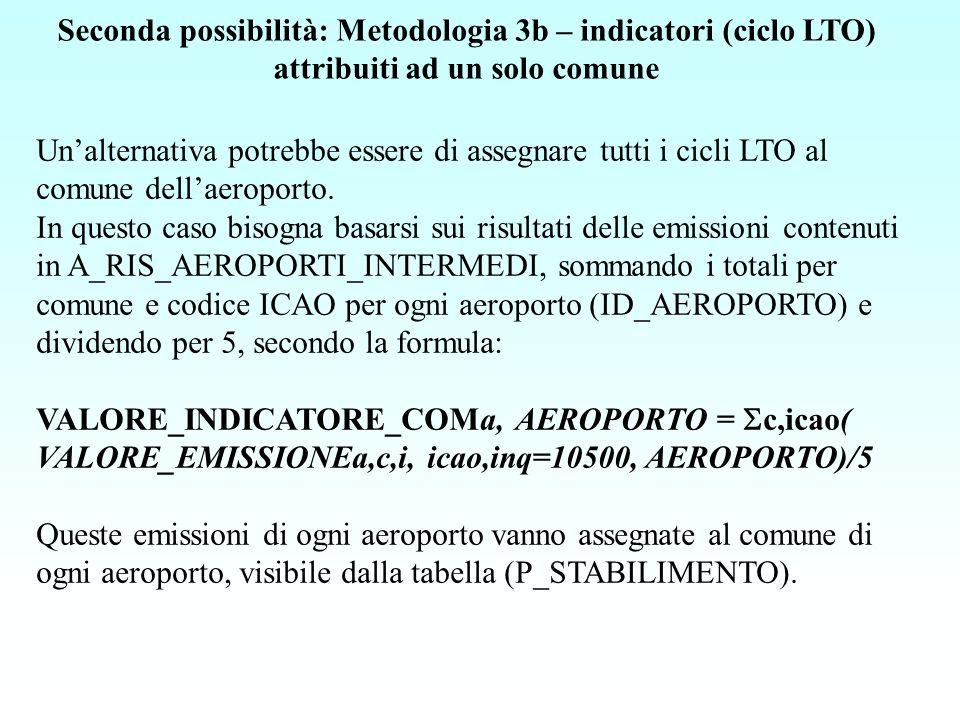 Unalternativa potrebbe essere di assegnare tutti i cicli LTO al comune dellaeroporto.