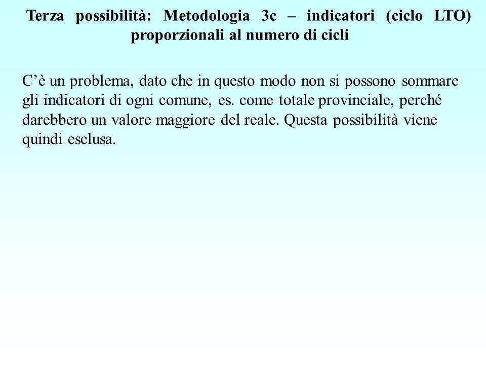 Terza possibilità: Metodologia 3c – indicatori (ciclo LTO) proporzionali al numero di cicli Cè un problema, dato che in questo modo non si possono sommare gli indicatori di ogni comune, es.