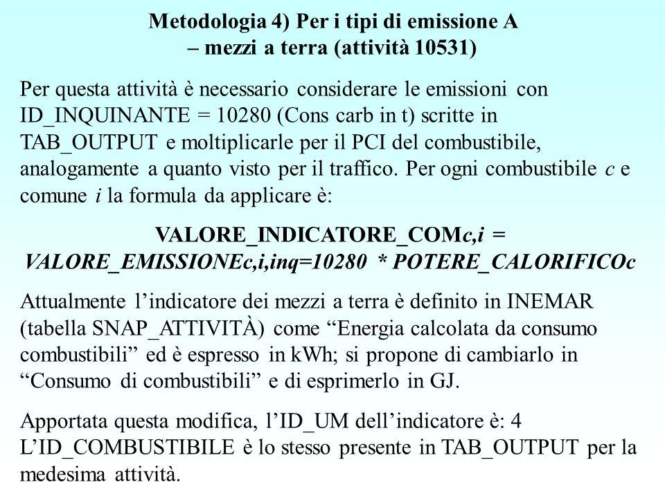 Metodologia 4) Per i tipi di emissione A – mezzi a terra (attività 10531) Per questa attività è necessario considerare le emissioni con ID_INQUINANTE = 10280 (Cons carb in t) scritte in TAB_OUTPUT e moltiplicarle per il PCI del combustibile, analogamente a quanto visto per il traffico.