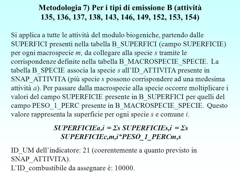 Metodologia 7) Per i tipi di emissione B (attività 135, 136, 137, 138, 143, 146, 149, 152, 153, 154) Si applica a tutte le attività del modulo biogeniche, partendo dalle SUPERFICI presenti nella tabella B_SUPERFICI (campo SUPERFICIE) per ogni macrospecie m, da collegare alla specie s tramite le corrispondenze definite nella tabella B_MACROSPECIE_SPECIE.