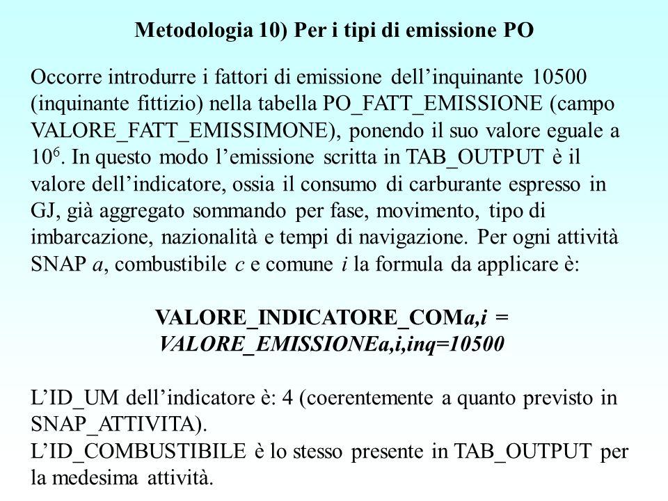 Occorre introdurre i fattori di emissione dellinquinante 10500 (inquinante fittizio) nella tabella PO_FATT_EMISSIONE (campo VALORE_FATT_EMISSIMONE), ponendo il suo valore eguale a 10 6.