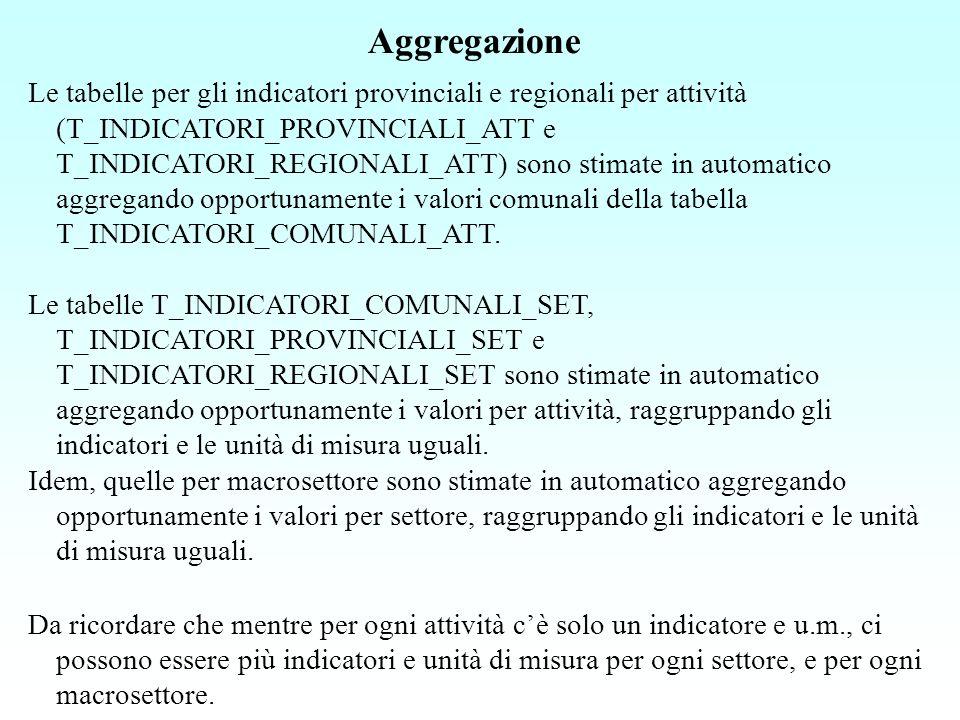 Le tabelle per gli indicatori provinciali e regionali per attività (T_INDICATORI_PROVINCIALI_ATT e T_INDICATORI_REGIONALI_ATT) sono stimate in automatico aggregando opportunamente i valori comunali della tabella T_INDICATORI_COMUNALI_ATT.