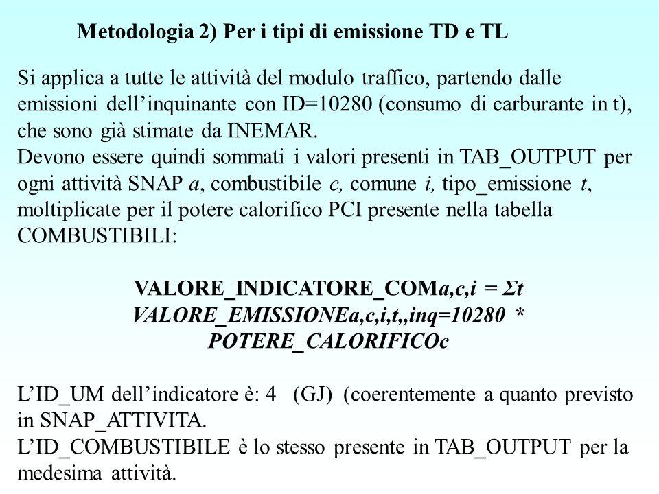 Metodologia 3) Per i tipi di emissione A - cicli LTO (attività 402, 403) Ci sono tre metodologie per stimare gli indicatori comunali a seconda che si vogliano assegnare gli indicatori ai comuni interessati dalle rotte o al comune in cui risiede laeroporto.