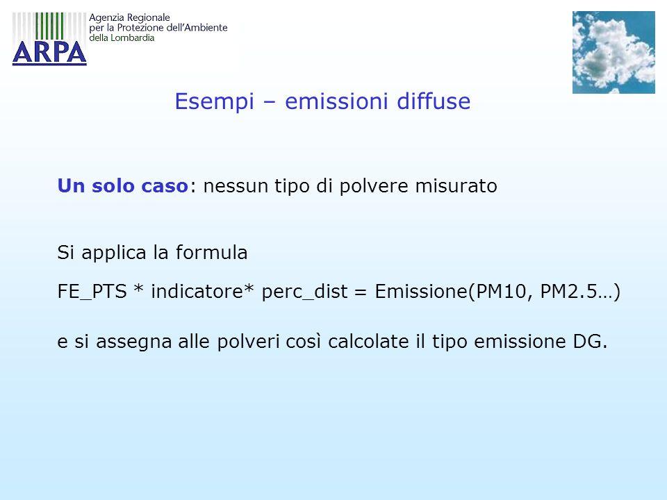 Esempi – emissioni diffuse Un solo caso: nessun tipo di polvere misurato Si applica la formula FE_PTS * indicatore* perc_dist = Emissione(PM10, PM2.5…